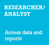 Researcher/Analyst Benefits