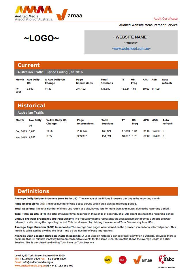 Web audit certification